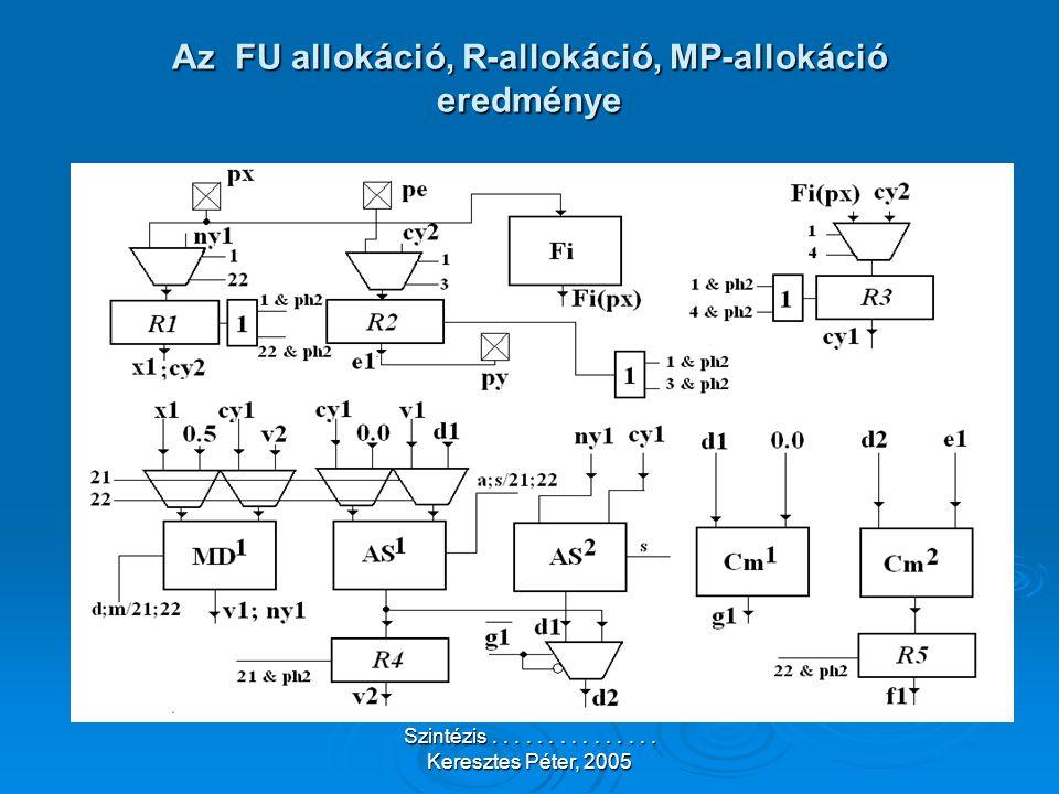Szintézis............... Keresztes Péter, 2005 Az FU allokáció, R-allokáció, MP-allokáció eredménye