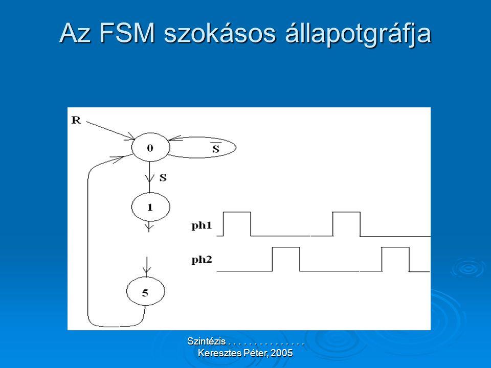 Szintézis............... Keresztes Péter, 2005 FSM struktúra