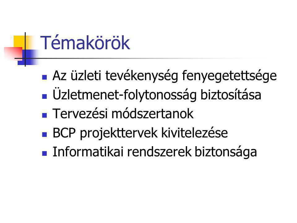 Témakörök Az üzleti tevékenység fenyegetettsége Üzletmenet-folytonosság biztosítása Tervezési módszertanok BCP projekttervek kivitelezése Informatikai
