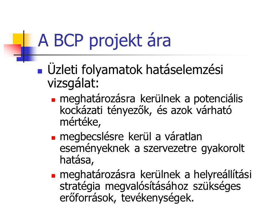 A BCP projekt ára Üzleti folyamatok hatáselemzési vizsgálat: meghatározásra kerülnek a potenciális kockázati tényezők, és azok várható mértéke, megbec