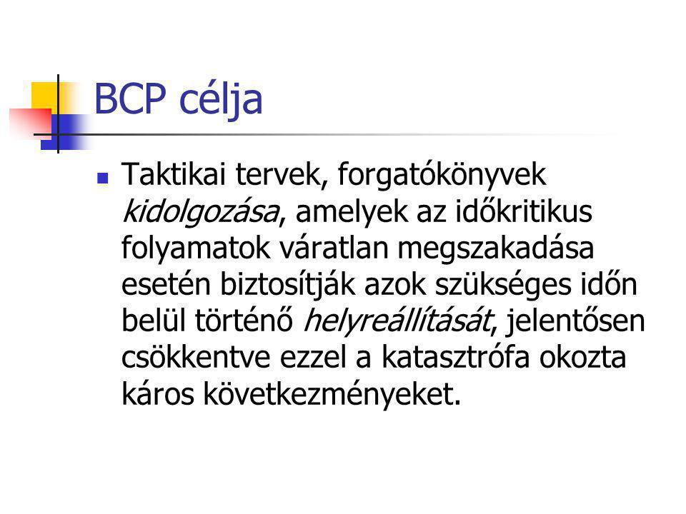 BCP célja Taktikai tervek, forgatókönyvek kidolgozása, amelyek az időkritikus folyamatok váratlan megszakadása esetén biztosítják azok szükséges időn