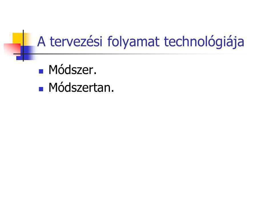 A tervezési folyamat technológiája Módszer. Módszertan.