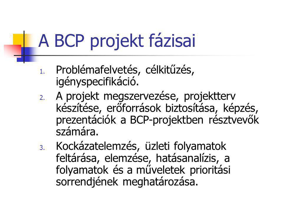 A BCP projekt fázisai 1. Problémafelvetés, célkitűzés, igényspecifikáció. 2. A projekt megszervezése, projektterv készítése, erőforrások biztosítása,