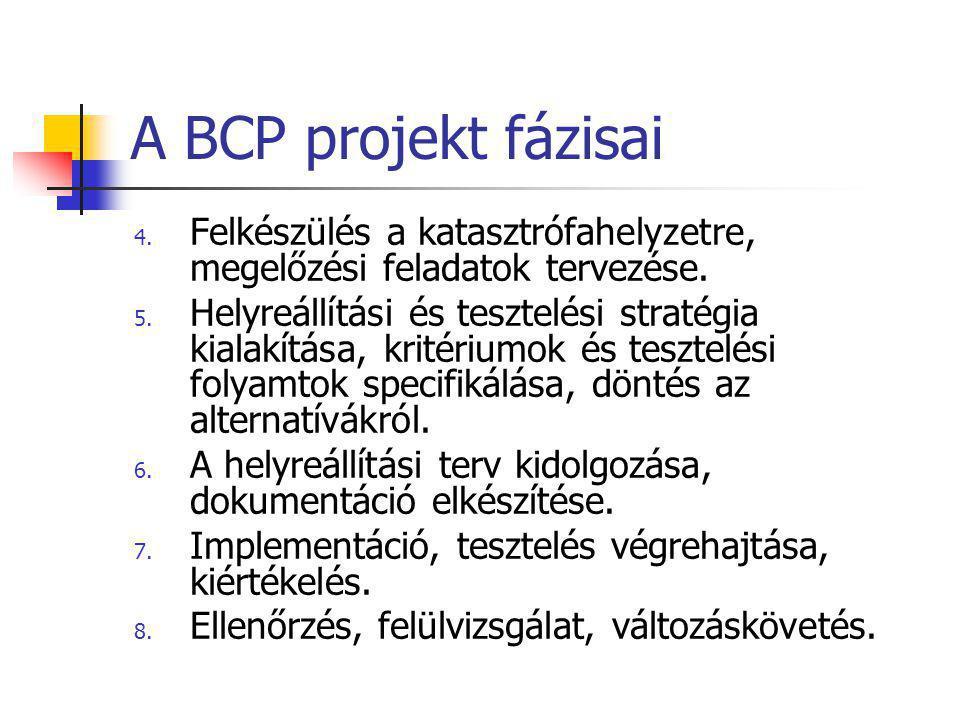 A BCP projekt fázisai 4. Felkészülés a katasztrófahelyzetre, megelőzési feladatok tervezése. 5. Helyreállítási és tesztelési stratégia kialakítása, kr