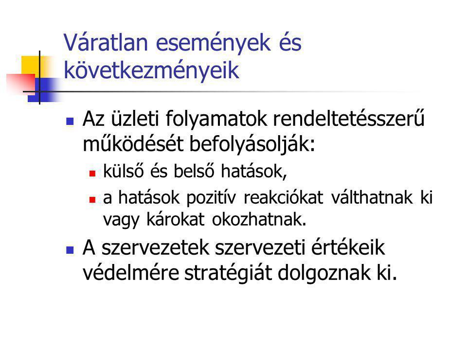 Négyszintű besorolás 3: kritikus folyamatok osztálya (4 órán belül helyre kell állítani).