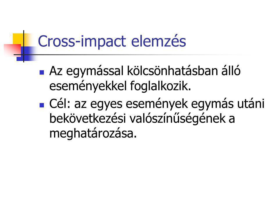Cross-impact elemzés Az egymással kölcsönhatásban álló eseményekkel foglalkozik. Cél: az egyes események egymás utáni bekövetkezési valószínűségének a