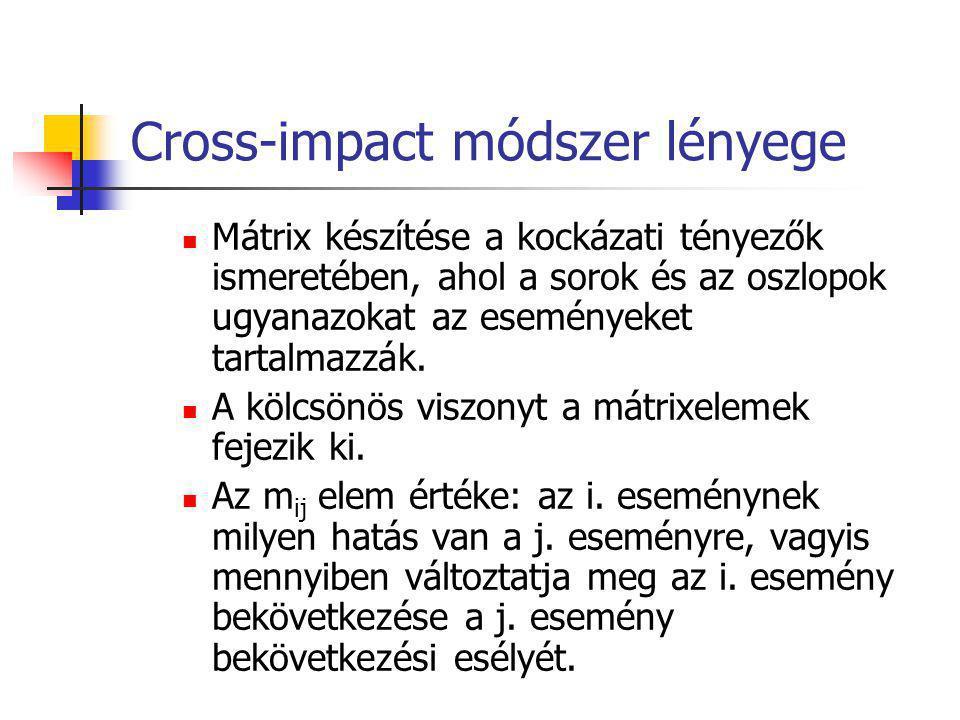 Cross-impact módszer lényege Mátrix készítése a kockázati tényezők ismeretében, ahol a sorok és az oszlopok ugyanazokat az eseményeket tartalmazzák. A