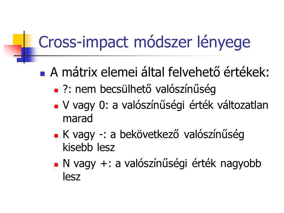 Cross-impact módszer lényege A mátrix elemei által felvehető értékek: ?: nem becsülhető valószínűség V vagy 0: a valószínűségi érték változatlan marad