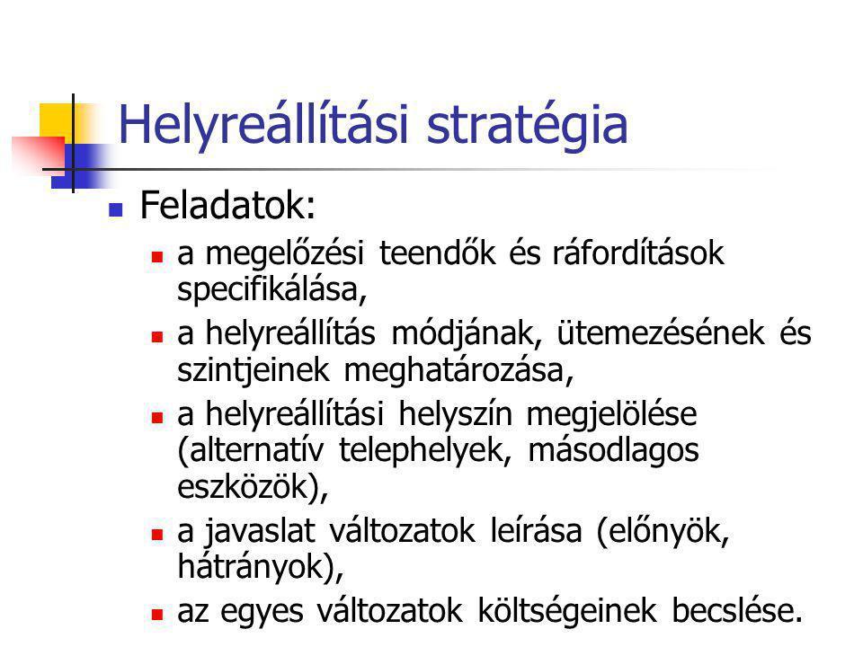 Helyreállítási stratégia Feladatok: a megelőzési teendők és ráfordítások specifikálása, a helyreállítás módjának, ütemezésének és szintjeinek meghatár
