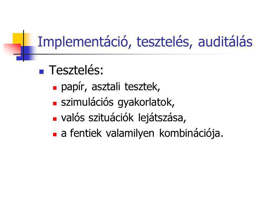 Implementáció, tesztelés, auditálás Tesztelés: papír, asztali tesztek, szimulációs gyakorlatok, valós szituációk lejátszása, a fentiek valamilyen komb