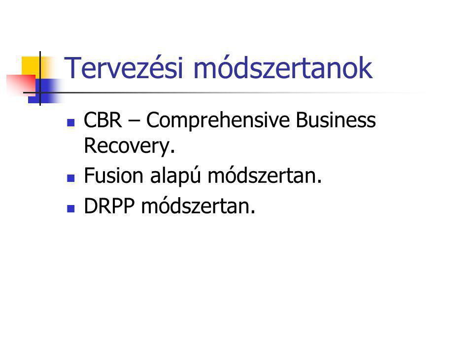 Tervezési módszertanok CBR – Comprehensive Business Recovery. Fusion alapú módszertan. DRPP módszertan.