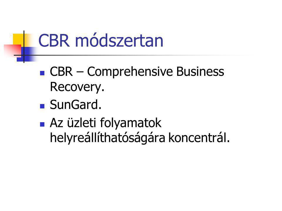 CBR módszertan CBR – Comprehensive Business Recovery. SunGard. Az üzleti folyamatok helyreállíthatóságára koncentrál.