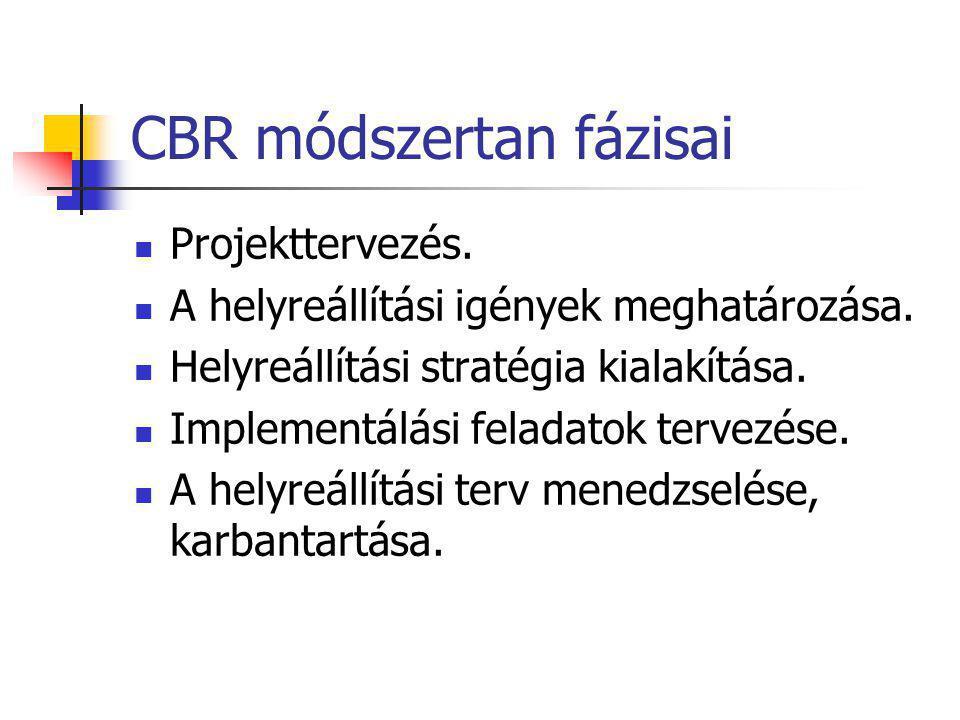 CBR módszertan fázisai Projekttervezés. A helyreállítási igények meghatározása. Helyreállítási stratégia kialakítása. Implementálási feladatok tervezé