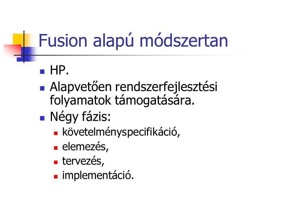 Fusion alapú módszertan HP. Alapvetően rendszerfejlesztési folyamatok támogatására. Négy fázis: követelményspecifikáció, elemezés, tervezés, implement