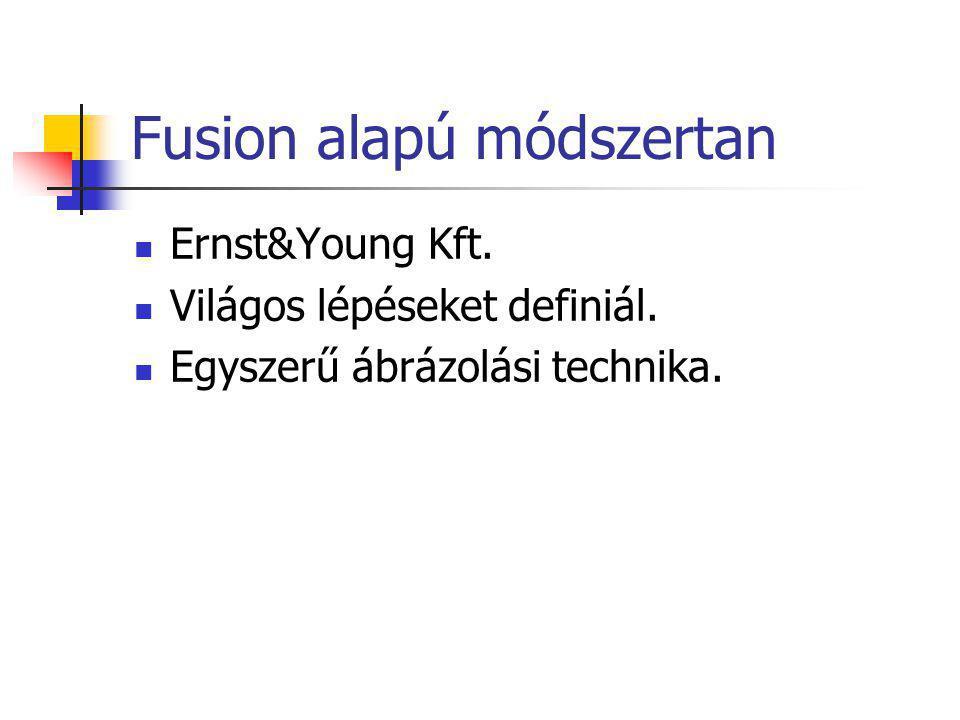 Fusion alapú módszertan Ernst&Young Kft. Világos lépéseket definiál. Egyszerű ábrázolási technika.
