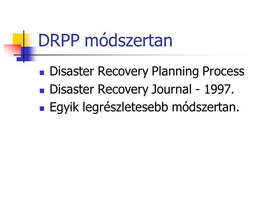 DRPP módszertan Disaster Recovery Planning Process Disaster Recovery Journal - 1997. Egyik legrészletesebb módszertan.