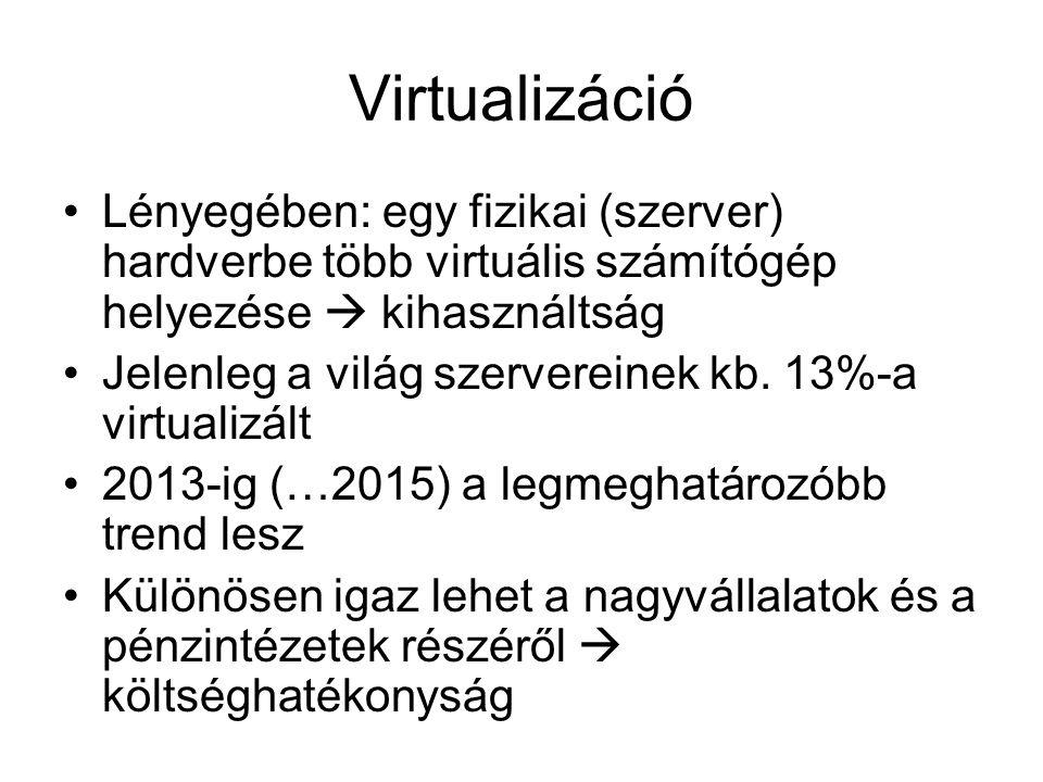 Virtualizáció Lényegében: egy fizikai (szerver) hardverbe több virtuális számítógép helyezése  kihasználtság Jelenleg a világ szervereinek kb.