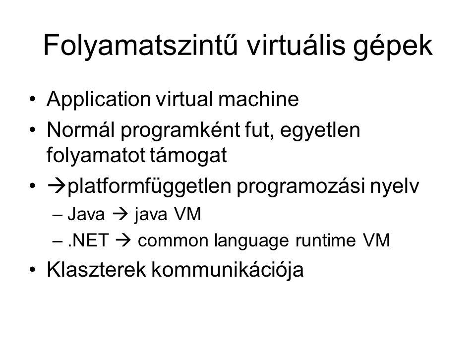 Folyamatszintű virtuális gépek Application virtual machine Normál programként fut, egyetlen folyamatot támogat  platformfüggetlen programozási nyelv –Java  java VM –.NET  common language runtime VM Klaszterek kommunikációja