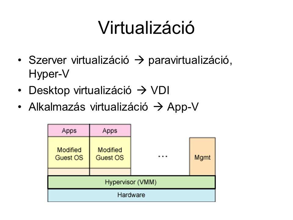Virtualizáció Szerver virtualizáció  paravirtualizáció, Hyper-V Desktop virtualizáció  VDI Alkalmazás virtualizáció  App-V