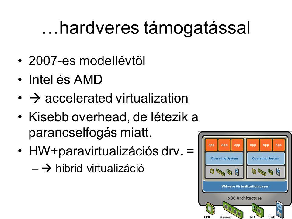 …hardveres támogatással 2007-es modellévtől Intel és AMD  accelerated virtualization Kisebb overhead, de létezik a parancselfogás miatt.