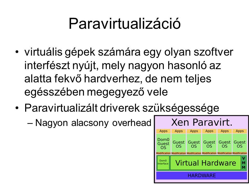 Paravirtualizáció virtuális gépek számára egy olyan szoftver interfészt nyújt, mely nagyon hasonló az alatta fekvő hardverhez, de nem teljes egésszében megegyező vele Paravirtualizált driverek szükségessége –Nagyon alacsony overhead