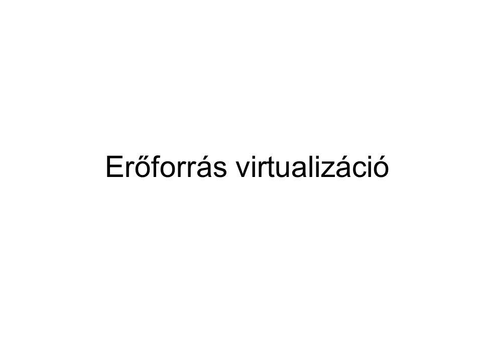 Erőforrás virtualizáció
