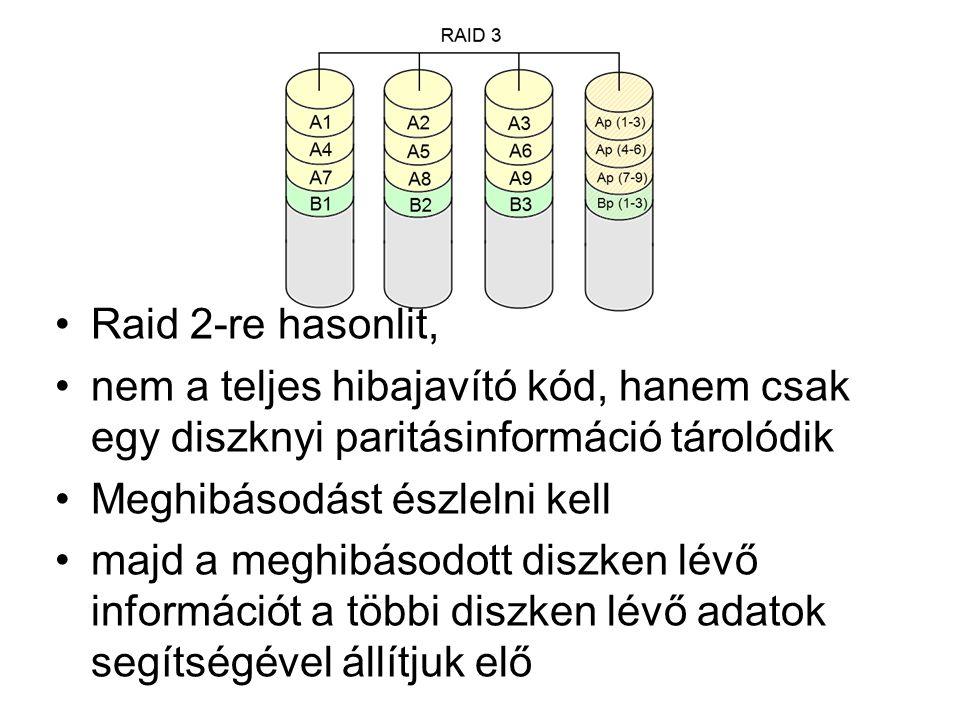 Raid 2-re hasonlit, nem a teljes hibajavító kód, hanem csak egy diszknyi paritásinformáció tárolódik Meghibásodást észlelni kell majd a meghibásodott diszken lévő információt a többi diszken lévő adatok segítségével állítjuk elő