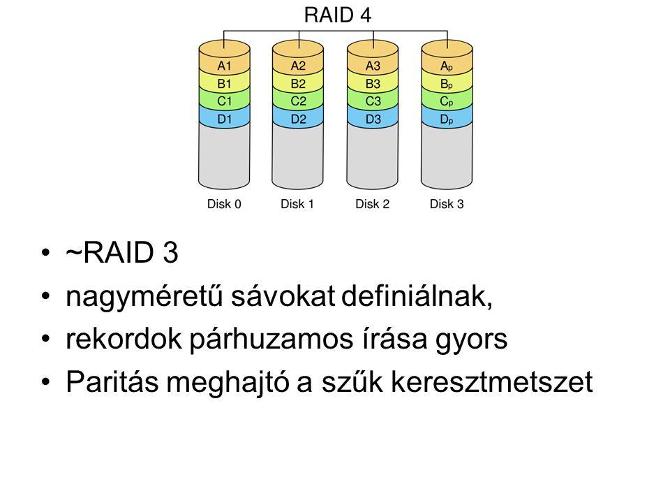 ~RAID 3 nagyméretű sávokat definiálnak, rekordok párhuzamos írása gyors Paritás meghajtó a szűk keresztmetszet