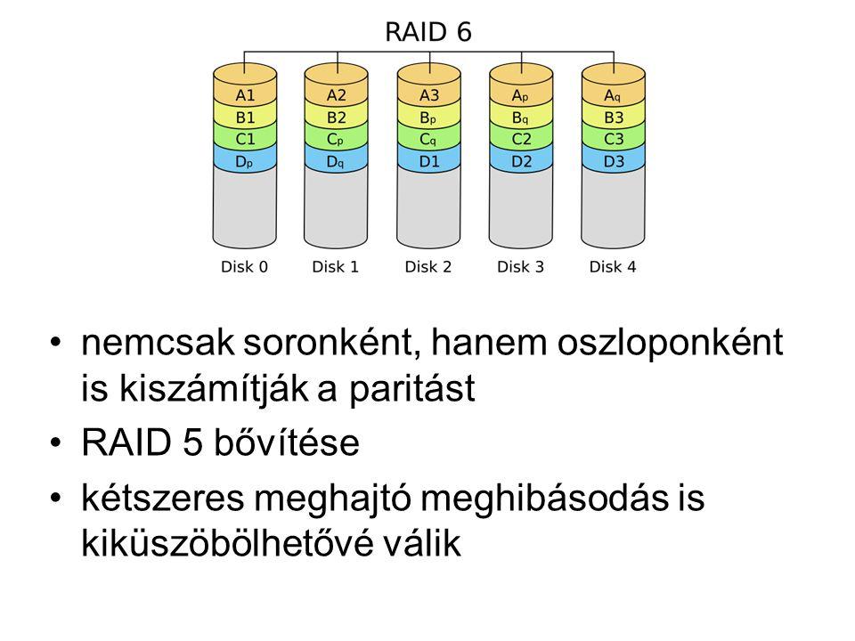 nemcsak soronként, hanem oszloponként is kiszámítják a paritást RAID 5 bővítése kétszeres meghajtó meghibásodás is kiküszöbölhetővé válik