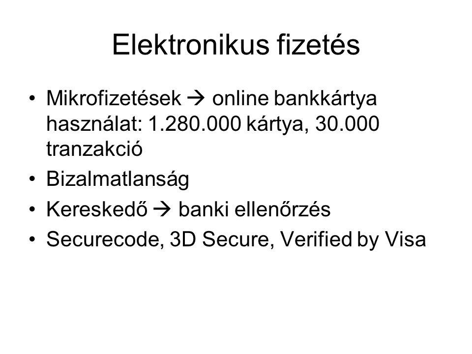Elektronikus fizetés Mikrofizetések  online bankkártya használat: 1.280.000 kártya, 30.000 tranzakció Bizalmatlanság Kereskedő  banki ellenőrzés Securecode, 3D Secure, Verified by Visa