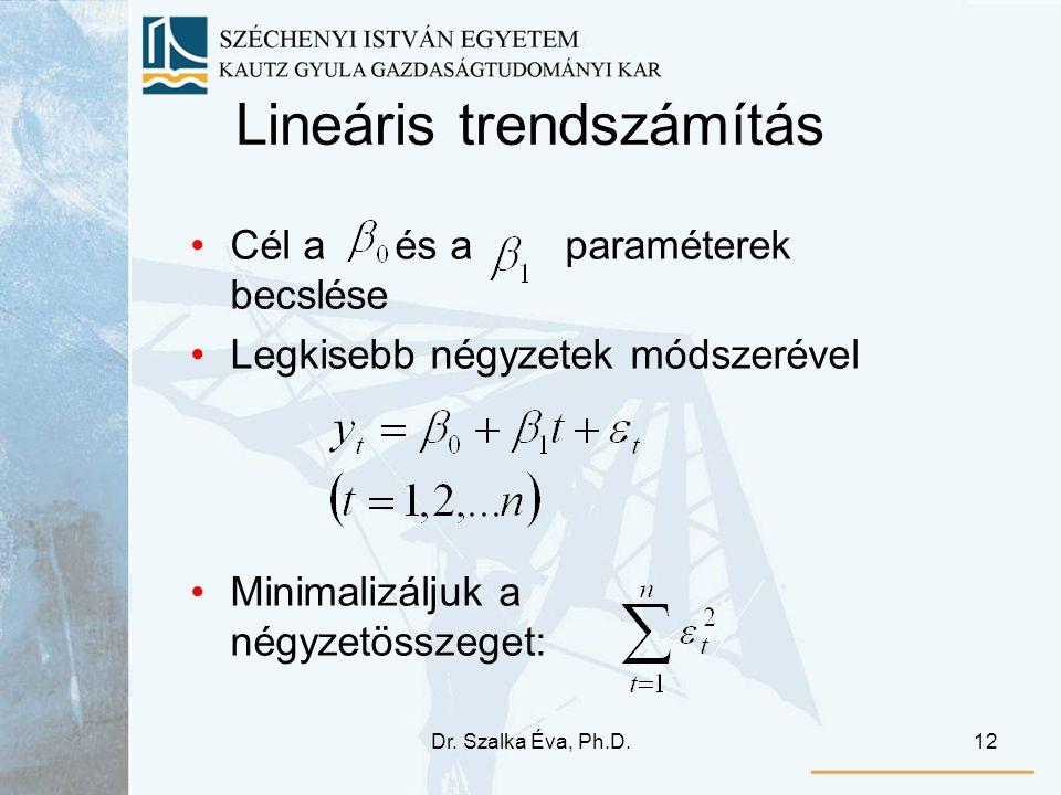 Dr. Szalka Éva, Ph.D.12 Lineáris trendszámítás Cél a és a paraméterek becslése Legkisebb négyzetek módszerével Minimalizáljuk a négyzetösszeget: