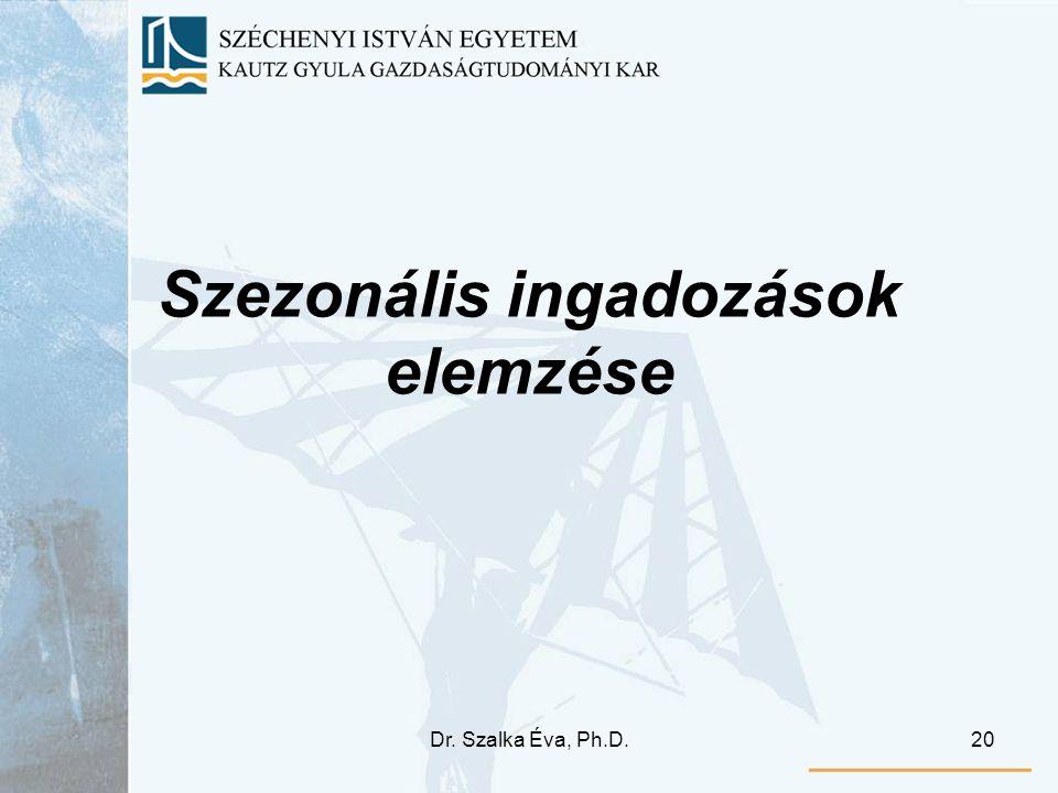 Dr. Szalka Éva, Ph.D.20 Szezonális ingadozások elemzése