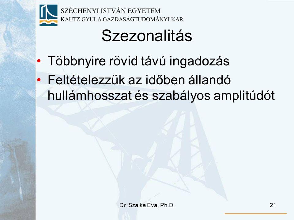 Dr. Szalka Éva, Ph.D.21 Szezonalitás Többnyire rövid távú ingadozás Feltételezzük az időben állandó hullámhosszat és szabályos amplitúdót