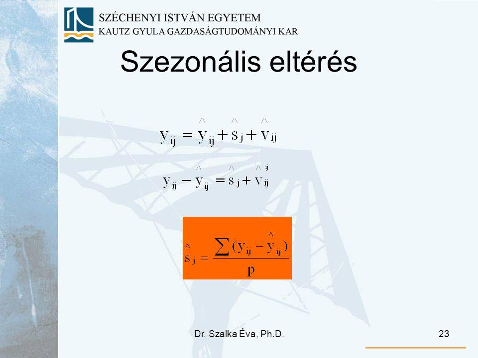 Dr. Szalka Éva, Ph.D.23 Szezonális eltérés