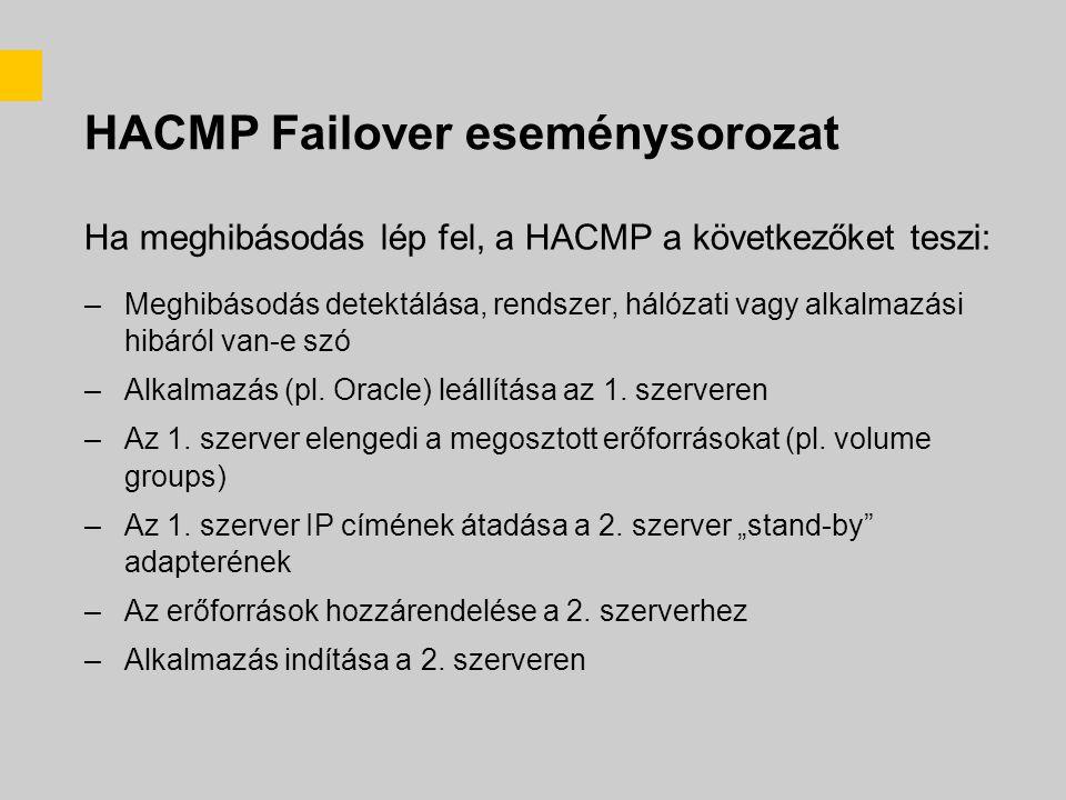 HACMP Failover eseménysorozat Ha meghibásodás lép fel, a HACMP a következőket teszi: –Meghibásodás detektálása, rendszer, hálózati vagy alkalmazási hibáról van-e szó –Alkalmazás (pl.