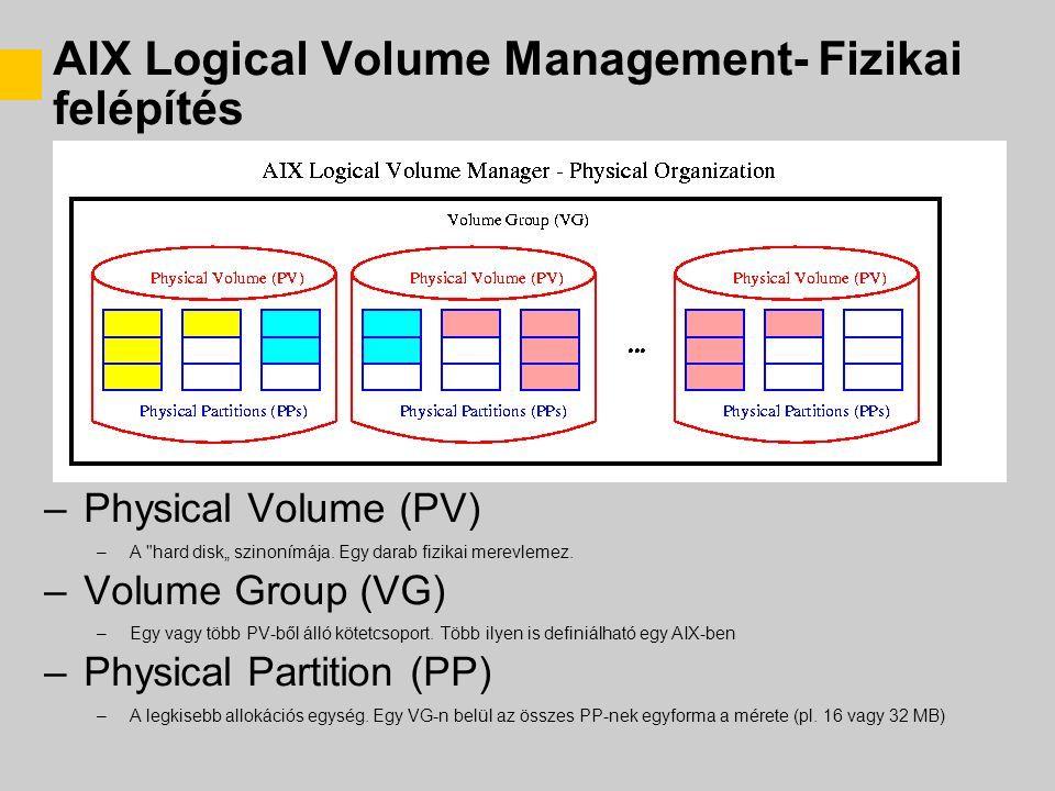 AIX LVM Logikai felépítés –Volume Group (VG) –Egy vagy több PV-ből álló kötetcsoport.