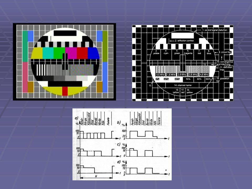  g) A váltottsoros képbontás minősége  A sorváltás minőségét könnyen meg lehet állapítani azon ferde vonalak alapján, amelyek a vizsgálóábra szegleteiben vannak elhelyezve.