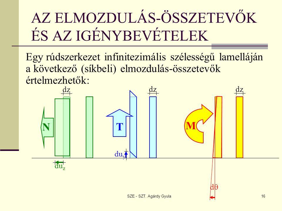 SZE - SZT. Agárdy Gyula16 AZ ELMOZDULÁS-ÖSSZETEVŐK ÉS AZ IGÉNYBEVÉTELEK Egy rúdszerkezet infinitezimális szélességű lamelláján a következő (síkbeli) e