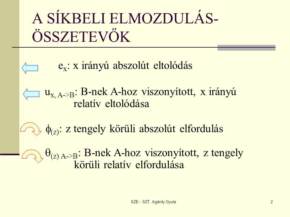 SZE - SZT.Agárdy Gyula33 ELMOZDULÁSOK MEGHATÁROZÁSA MUNKAEGYENLETEK SEGÍTSÉGÉVEL 1.