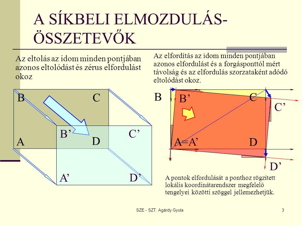 SZE - SZT. Agárdy Gyula24 FOLYTATÁSA KÖVETKEZIK!