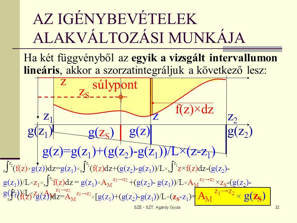 SZE - SZT. Agárdy Gyula32 AZ IGÉNYBEVÉTELEK ALAKVÁLTOZÁSI MUNKÁJA Ha két függvényből az egyik a vizsgált intervallumon lineáris, akkor a szorzatintegr