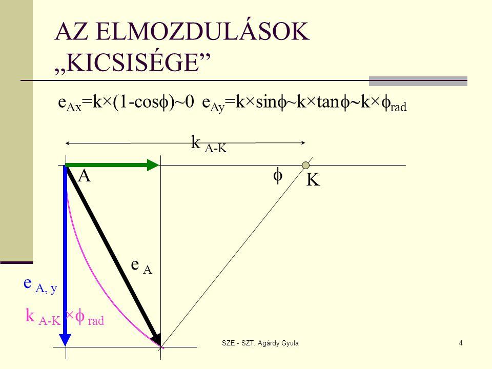 """SZE - SZT. Agárdy Gyula4 AZ ELMOZDULÁSOK """"KICSISÉGE"""" A e Ax =k×(1-cos  )~0 e Ay =k×sin  ~k×tan  k×  rad e A, x  e A, y e A k A-K ×  rad k A-K K"""