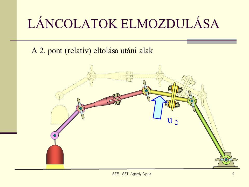 SZE - SZT. Agárdy Gyula9 A 2. pont (relatív) eltolása utáni alak LÁNCOLATOK ELMOZDULÁSA u 2