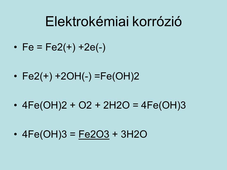 Elektrokémiai korrózió Fe = Fe2(+) +2e(-) Fe2(+) +2OH(-) =Fe(OH)2 4Fe(OH)2 + O2 + 2H2O = 4Fe(OH)3 4Fe(OH)3 = Fe2O3 + 3H2O