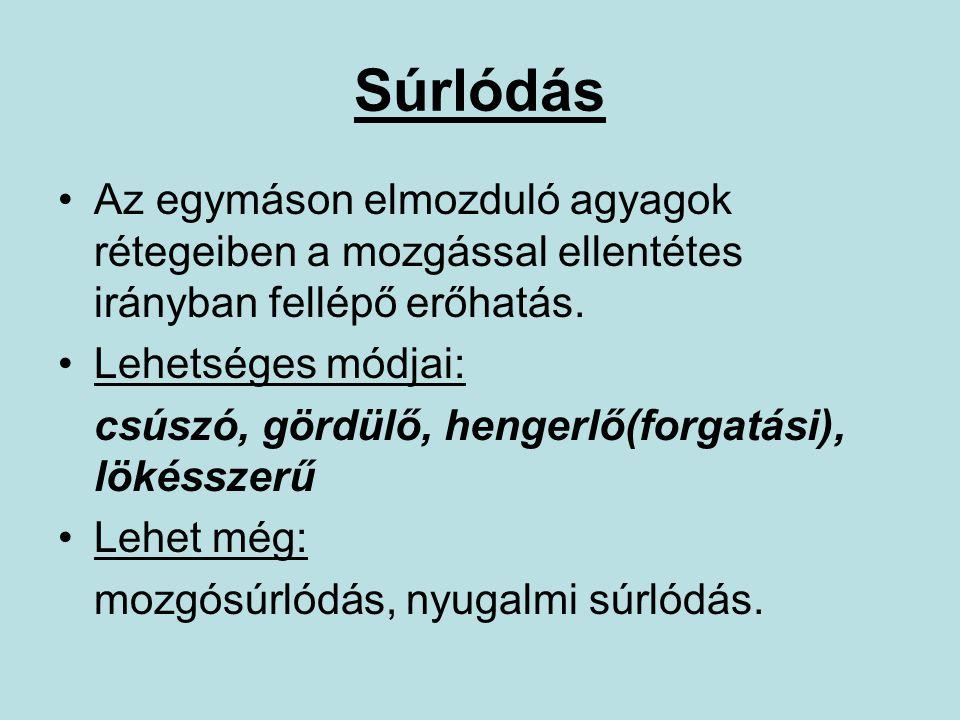 Erózió Szilárd anyagrészecskék, ill.