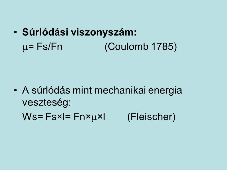 Súrlódási viszonyszám:  = Fs/Fn(Coulomb 1785) A súrlódás mint mechanikai energia veszteség: Ws= Fs×l= Fn×  ×l(Fleischer)