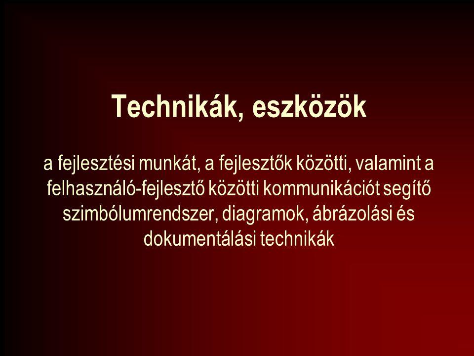 Technikák, eszközök a fejlesztési munkát, a fejlesztők közötti, valamint a felhasználó-fejlesztő közötti kommunikációt segítő szimbólumrendszer, diagr