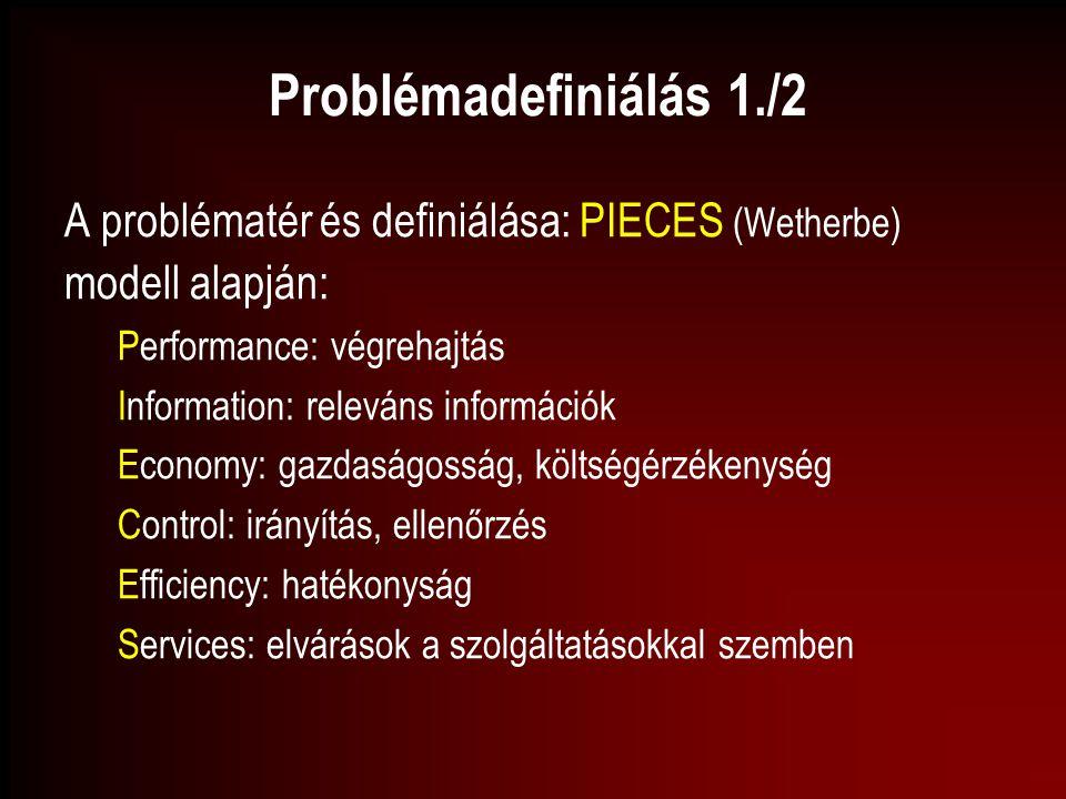 Problémadefiniálás 1./2 A problématér és definiálása: PIECES (Wetherbe) modell alapján: Performance: végrehajtás Information: releváns információk Eco