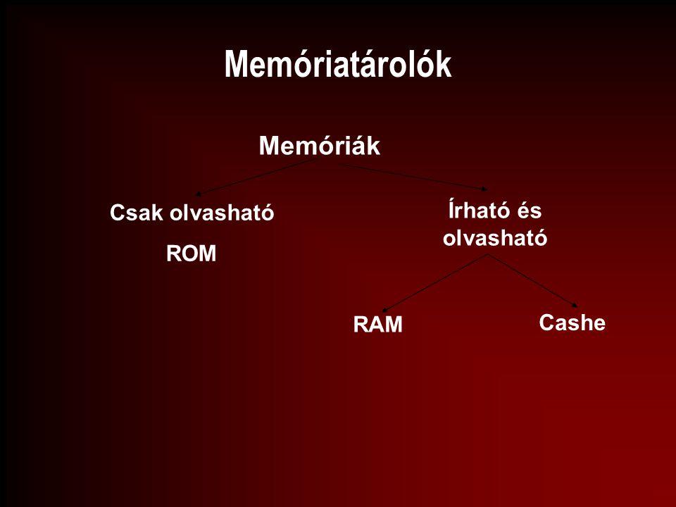 Memóriatárolók Memóriák Csak olvasható ROM Írható és olvasható RAM Cashe
