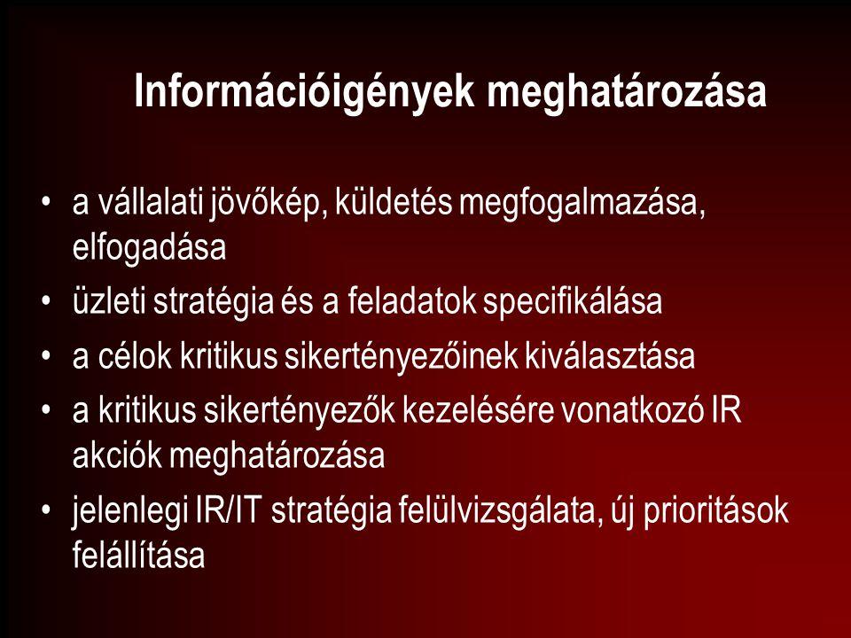 Információigények meghatározása a vállalati jövőkép, küldetés megfogalmazása, elfogadása üzleti stratégia és a feladatok specifikálása a célok kritiku